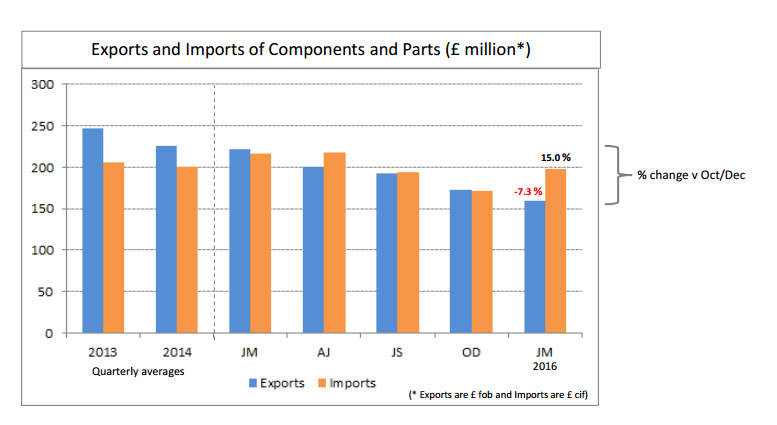 Exports_Imports_2